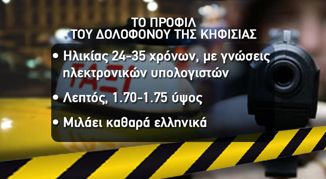 Βόμβα από Νικολούλη; Νέα στοιχεία για την ταυτότητα του δολοφόνου του ταξιτζή στην Κηφισιά - Φωτογραφία 2