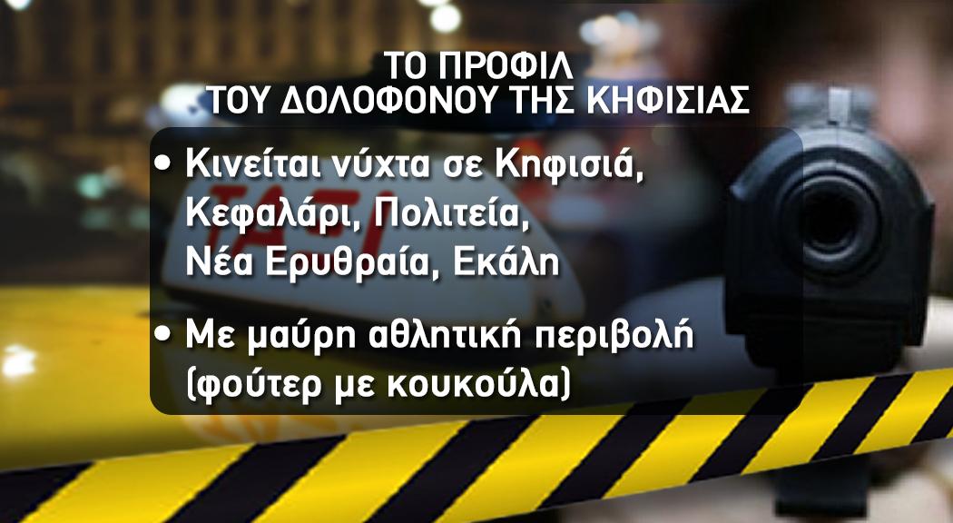 Βόμβα από Νικολούλη; Νέα στοιχεία για την ταυτότητα του δολοφόνου του ταξιτζή στην Κηφισιά - Φωτογραφία 3