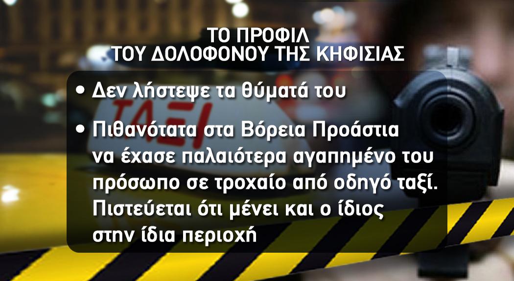 Βόμβα από Νικολούλη; Νέα στοιχεία για την ταυτότητα του δολοφόνου του ταξιτζή στην Κηφισιά - Φωτογραφία 5