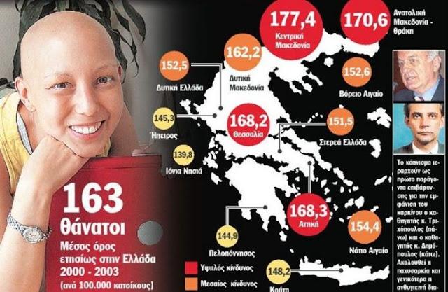 Αποκάλυψη! Αυτές είναι οι περιοχές της Ελλάδας που θερίζει ο καρκίνος - Φωτογραφία 2