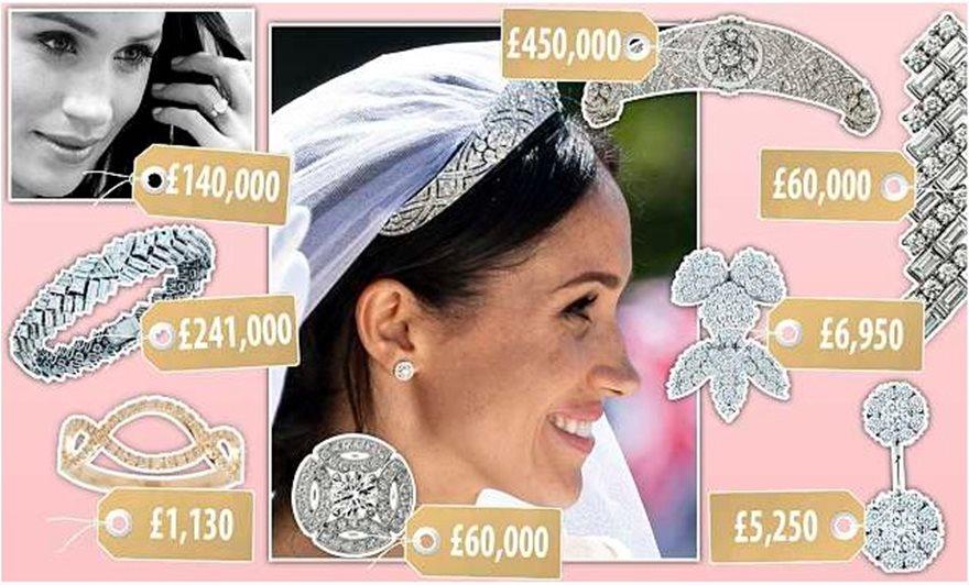 Η Μέγκαν Μαρκλ είναι η Δούκισσα των διαμαντιών - Φωτογραφία 2