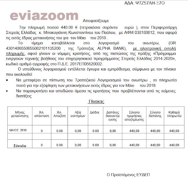 Και τις βενζίνες του Μπακογιάννη πληρώνει η Περιφέρεια Στερεάς Ελλάδας (¨ΕΓΓΡΑΦΟ) - Φωτογραφία 2