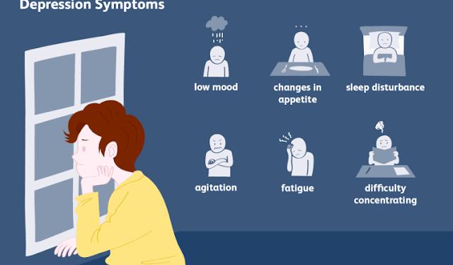 Εννέα σωματικά συμπτώματα που φανερώνουν την κατάθλιψη - Φωτογραφία 1