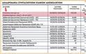 Τα «αναδρομικά» συνταξιούχων στα ειδικά μισθολόγια (ΜΕΣΟ ΠΟΣΟ-ΠΙΝΑΚΑΣ-ΗΜΕΡΟΜΗΝΙΑ ΚΑΤΑΒΟΛΗΣ) - Φωτογραφία 2