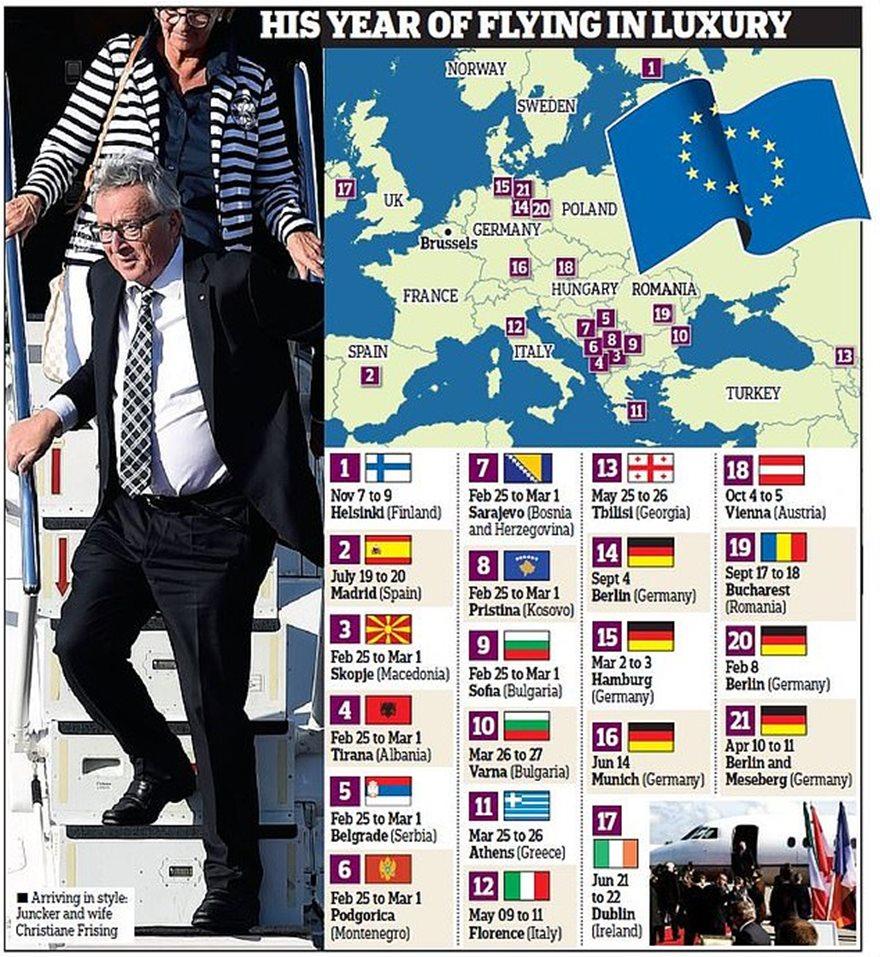 Η Daily Mail «ξεμπροστιάζει» τον Γιούνκερ: Με ιδιωτικό τζετ τα μισά επαγγελματικά του ταξίδια! - Φωτογραφία 2