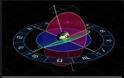 Αστρολογία και στατιστική