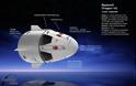 Έφθασε στον Διεθνή Διαστημικό Σταθμό η κάψουλα Dragon