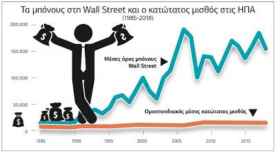 Ξέφρενη αύξηση στα μπόνους των τραπεζιτών... - Φωτογραφία 2
