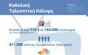 Πρόσβαση των μόνιμων κατοίκων των περιοχών εκτός τηλεοπτικής κάλυψης στους ελληνικούς τηλεοπτικούς σταθμούς λήψης εθνικής εμβέλειας