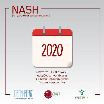 Παγκόσμια Ημέρα μη Αλκοολικής λιπώδους νόσου του ήπατος  (NASH) - Φωτογραφία 2