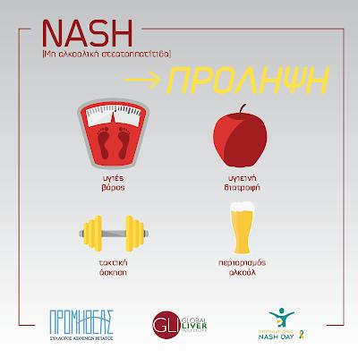 Παγκόσμια Ημέρα μη Αλκοολικής λιπώδους νόσου του ήπατος  (NASH) - Φωτογραφία 3
