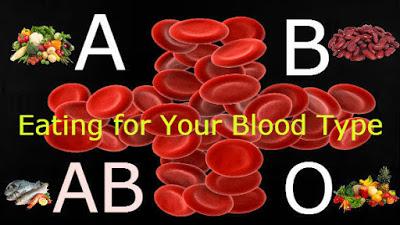 Η δίαιτα ανάλογα με την ομάδα αίματος. Έχει βάση αυτή η θεωρία; Ποιος ο αντίλογος; - Φωτογραφία 4