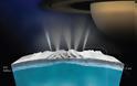 Υπάρχει ζωή στον δορυφόρο του Κρόνου Εγκέλαδο; - Φωτογραφία 2