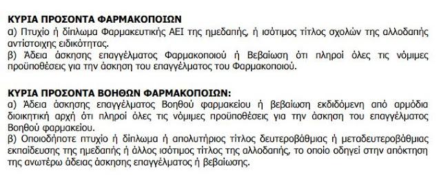 ΑΣΕΠ: Αιτήσεις, για 43 νέες προσλήψεις στον ΕΟΠΥΥ - Φωτογραφία 2