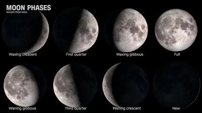 Έρχεται το «μαύρο φεγγάρι»: Τι είναι, πού θα είναι ορατό και γιατί είναι σημαντικό - Φωτογραφία 2