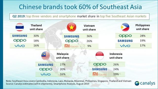 Η Apple δεν μπορεί να βρει μια θέση στην αγορά της Ασίας - Φωτογραφία 3