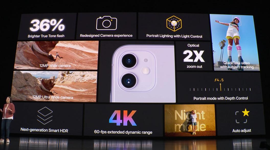 iPhone 11 Pro και iPhone 11 Pro διαθέτουν τριπλή κύρια κάμερα - Φωτογραφία 1