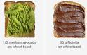 """Η αλήθεια για τις θερμίδες: Σύγκριση σε σνακ """"της μόδας"""" και σνακ που έχουν """"δαιμονοποιηθεί"""" - Φωτογραφία 3"""