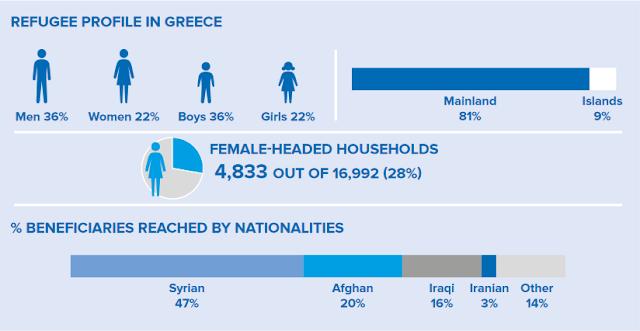 Δείτε γιατί έρχονται οι «πρόσφυγες» στην Ελλάδα και πως τους περιμένουν οι… τραπεζικές κάρτες - Φωτογραφία 2