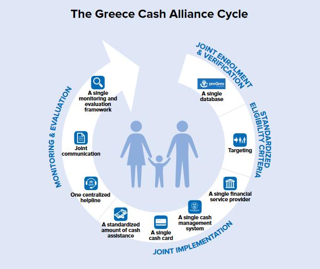Δείτε γιατί έρχονται οι «πρόσφυγες» στην Ελλάδα και πως τους περιμένουν οι… τραπεζικές κάρτες - Φωτογραφία 3