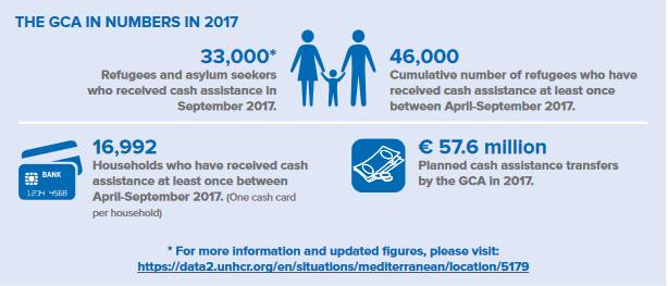 Δείτε γιατί έρχονται οι «πρόσφυγες» στην Ελλάδα και πως τους περιμένουν οι… τραπεζικές κάρτες - Φωτογραφία 4