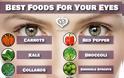Βιταμίνες απαραίτητες για τα μάτια. Η κατάλληλη διατροφή για την όρασή μας - Φωτογραφία 2