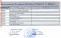 ΒΑΣΙΛΗΣ ΜΟΥΡΚΟΥΣΗΣ: Παράδοση-παραλαβή στο Νομικό Πρόσωπο (ΝΠΔΔ) Δήμου Ξηρομέρου, με απόθεμα στο ταμείο για την κάλυψη των λειτουργικών αναγκών του! - Φωτογραφία 14