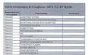 ΒΑΣΙΛΗΣ ΜΟΥΡΚΟΥΣΗΣ: Παράδοση-παραλαβή στο Νομικό Πρόσωπο (ΝΠΔΔ) Δήμου Ξηρομέρου, με απόθεμα στο ταμείο για την κάλυψη των λειτουργικών αναγκών του! - Φωτογραφία 8