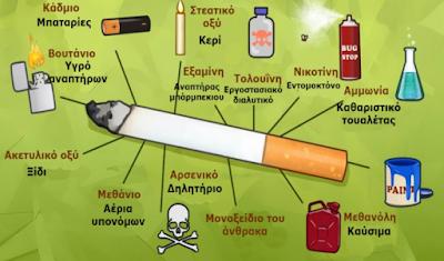 Αυτά είναι τα τοξικά απόβλητα που βάζετε μέσα σας, κάθε φορά που καπνίζετε ένα τσιγάρο. Θα τρομοκρατηθείτε - Φωτογραφία 1