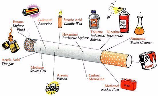 Αυτά είναι τα τοξικά απόβλητα που βάζετε μέσα σας, κάθε φορά που καπνίζετε ένα τσιγάρο. Θα τρομοκρατηθείτε - Φωτογραφία 2