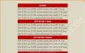 Γ. Αυτιάς: Αισθητή αύξηση το 2020 σε μισθούς και συντάξεις-Δείτε τι ισχύει (ΠΙΝΑΚΑΣ) - Φωτογραφία 4