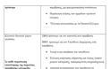 Ποινές και πρόστιμα για παράβαση της αντικαπνιστικής νομοθεσίας - Αναλυτικός πίνακας - Φωτογραφία 5
