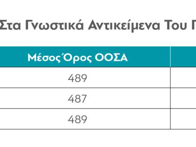 Κάτω από τη βάση οι Έλληνες μαθητές - Φωτογραφία 1