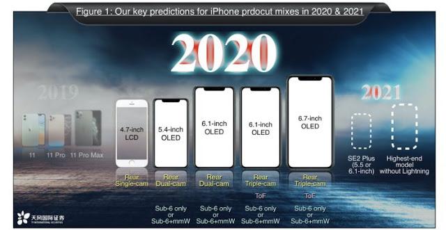 Ένα iPhone χωρίς θύρα Lightning και ένα iPhone SE2 Plus με Touch ID για το 2021 - Φωτογραφία 3