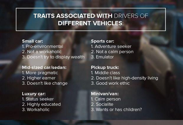 Ερευνα: Τι θέλουν οι άντρες και τι οι γυναίκες από το αυτοκίνητό τους; - Φωτογραφία 3