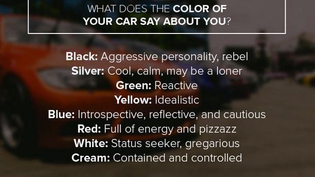 Ερευνα: Τι θέλουν οι άντρες και τι οι γυναίκες από το αυτοκίνητό τους; - Φωτογραφία 4