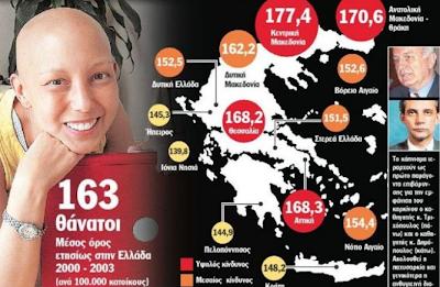 Τι μας κρύβουν οι επιστήμονες και αρμόδιοι φορείς; Γιατί θερίζει ο καρκίνος στην Ελλάδα; - Φωτογραφία 1