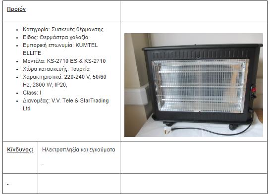 Η Τούρκικη θερμάστρα που ξεπουλάει στην Ελλάδα μέσω TV έφαγε απόσυρση απο την Κύπρο λόγω ηλεκτροπληξίας. - Φωτογραφία 2