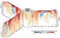 Θερμοκρασίες ρεκόρ καταγράφονται και στους ωκεανούς του πλανήτη - Φωτογραφία 1
