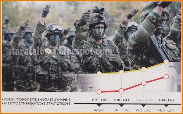 Δείτε Πίνακες με αυξήσεις που έρχονται σε μισθούς-συντάξεις στελεχών ΕΔ-ΣΑ - Φωτογραφία 1