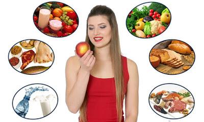 Πίνακας με βιταμίνες, μέταλλα, ιχνοστοιχεία και σε ποιες τροφές τα βρίσκουμε - Φωτογραφία 1