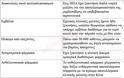 Κορωνοϊός: Οι 5 θεραπευτικές εξελίξεις κατά του ιού -Πού εστιάζουν οι επιστήμονες για το εμβόλιο [πίνακας]