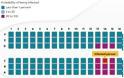 Κορωνοϊός: Πώς εξαπλώνεται μέσα σε ένα αεροπλάνο – Η πιο ασφαλής θέση να κάθεστε - Φωτογραφία 3