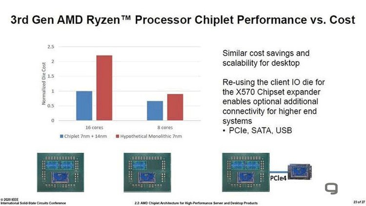 H  AMD κερδίζει την αγορά με τους Ryzen επεξεργαστές της - Φωτογραφία 2