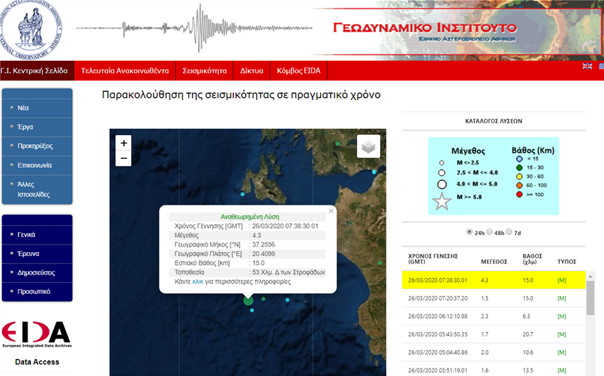 Σεισμός: 4,3 Ρίχτερ στο Ιόνιο - Φωτογραφία 2