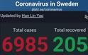 Η Σουηδία επιμένει να μην παιίρνει μέτρα