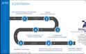 ΣΦΕΕ: Οι 7 προτάσεις που «μπορούν να αλλάξουν το τοπίο της φαρμακευτικής πολιτικής» - Φωτογραφία 2