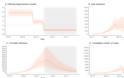Κορωνοϊός: Ελληνική μελέτη αποδεικνύει ότι η καραντίνα μείωσε τη μεταδοτικότητα (R0) κατά 81% - Φωτογραφία 2
