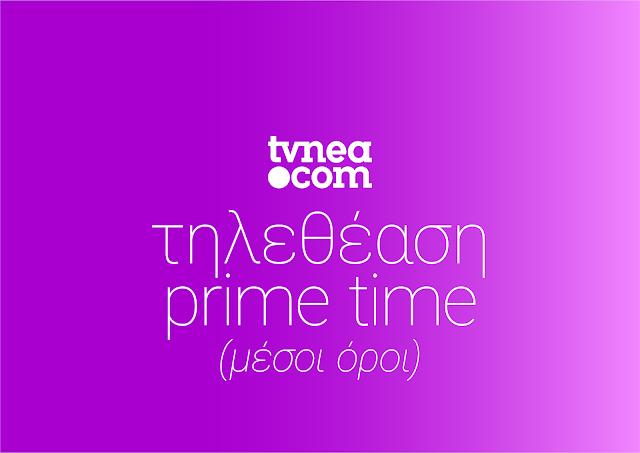 Το ταμείο στο Prime time... (29/6/2020) - Φωτογραφία 1