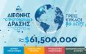 Το Ίδρυμα Σταύρος Νιάρχος (ΙΣΝ) με νέες δωρεές ύψους άνω των $2.75 εκατομμυρίων για την πανδημία